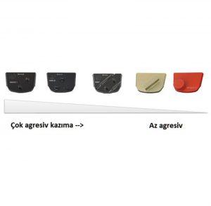 PCD_kazima_derecesi-800x782
